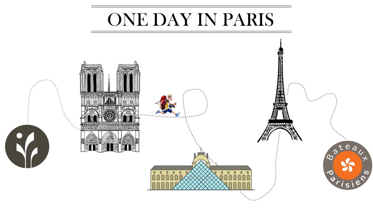 un jour sur Paris hotel Trianon Rive Gauche