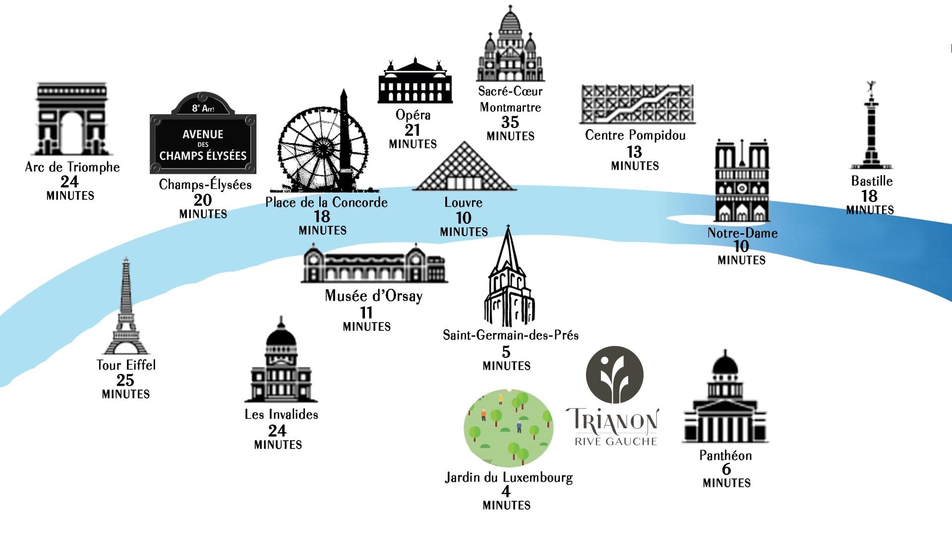 Mapa de París.
